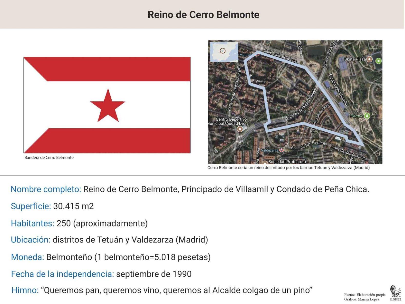 Ficha nacional de Cerro Belmonte, con datos, mapa y bandera